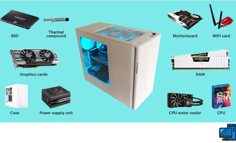 what parts do you need to build a gaming computer